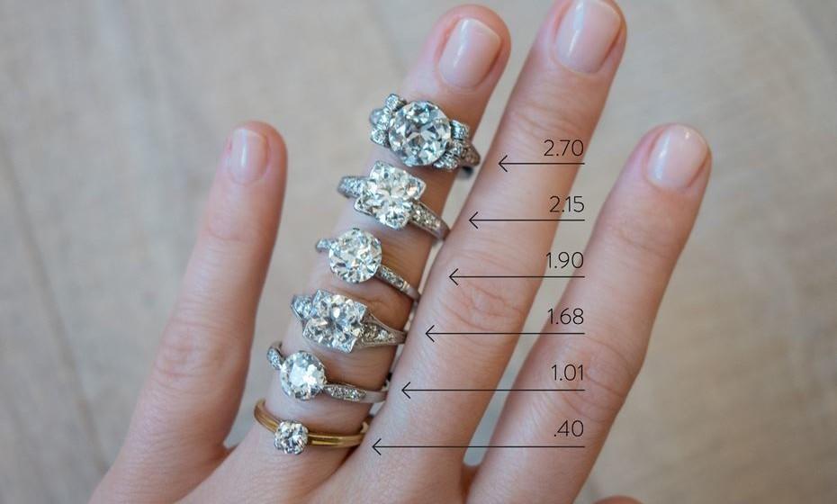 Os quilates de um anel em proporção.