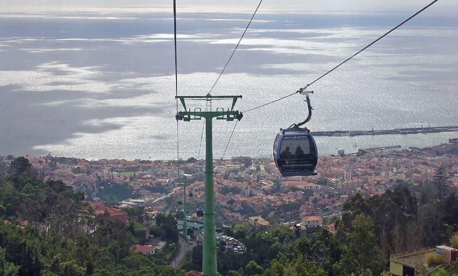 Teleférico do Funchal-Monte. Foto: Wikimedia