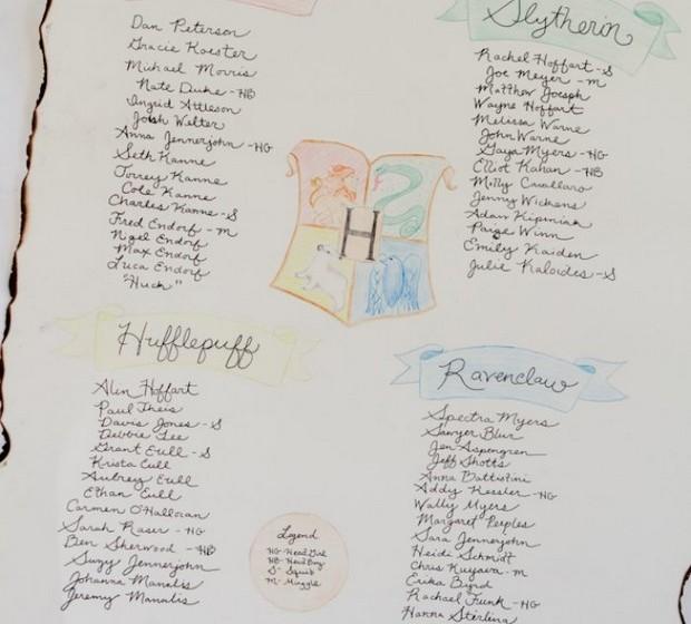 Os convidados estavam distribuídos pelas mesas das equipas da escola de Hogwarts: Gryffindor, Slytherin, Hufflepuff e Ravenclaw. (Foto: Geoff White Photographers)